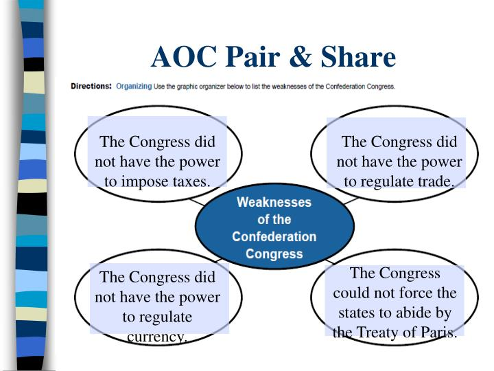 AOC Pair & Share