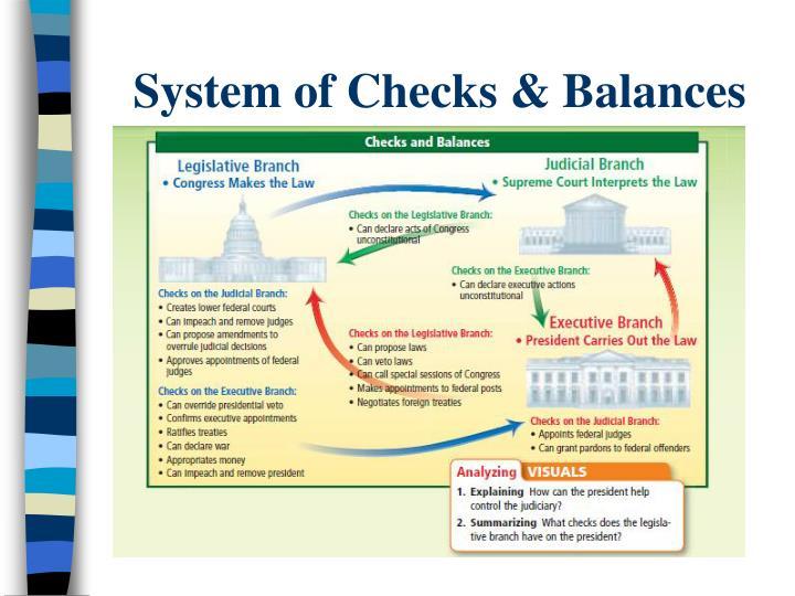 System of Checks & Balances