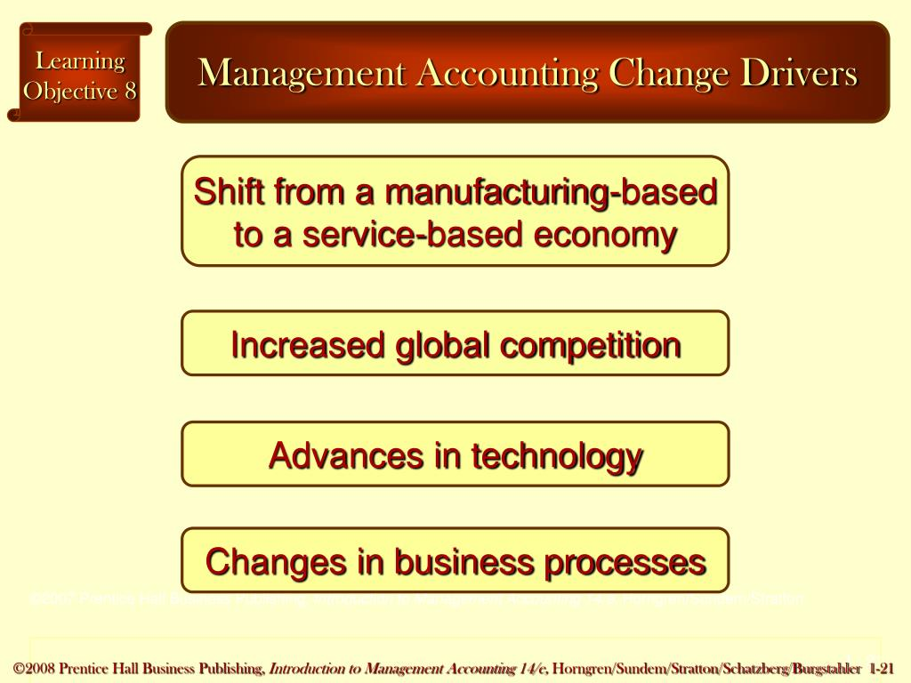 Advances in Management Accounting: 21