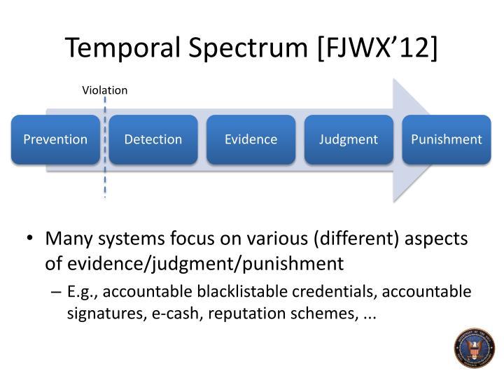 Temporal Spectrum [FJWX'12]