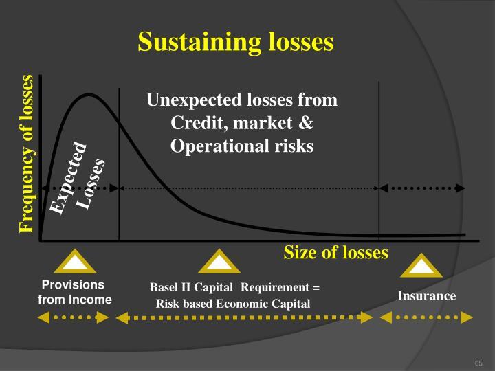 Sustaining losses
