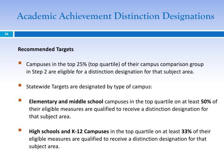 Academic Achievement Distinction Designations