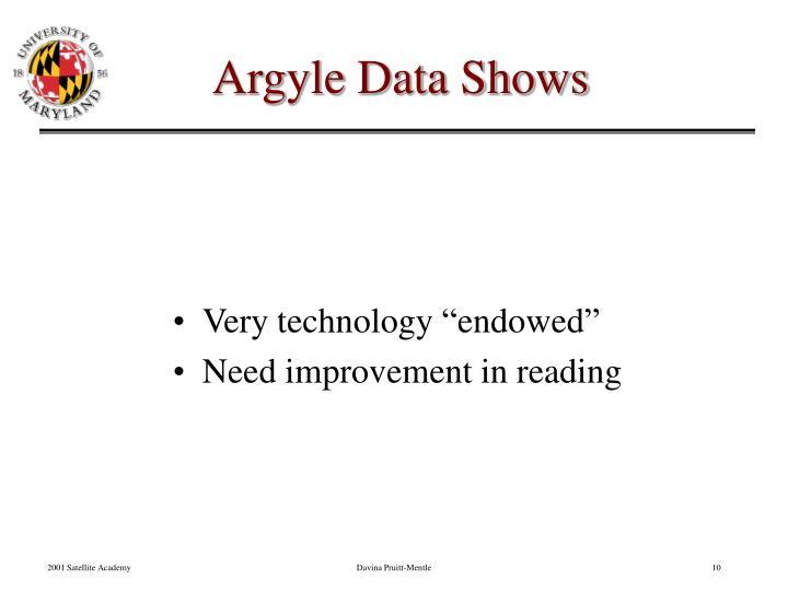 Argyle Data Shows