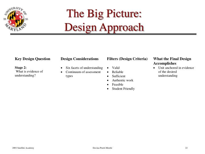 The Big Picture: