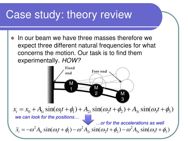 case study and theory by harry Theory-confirming/infirming case study crucial, most likely, least likely test cases pleteness in explaining a case (although there are pragmatic limits on the ability or need to examine the in‹nite steps between steps in a temporal.