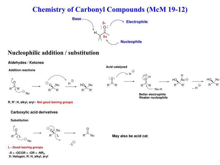 nucleophilic addition to a carbonyl the grignard reaction Nucleophilic addition reactions of nucleophiles with electrophilic double or triple bond (π bonds) create a in many nucleophilic reactions, addition to the carbonyl group is very important the intramolecular version is called the thorpe-ziegler reaction grignard reagents to form imines[5.