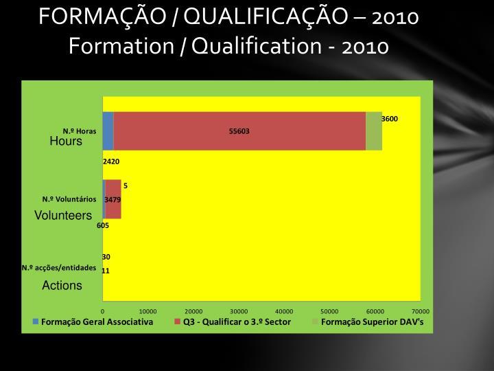 FORMAÇÃO / QUALIFICAÇÃO – 2010