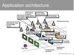 application architecture1