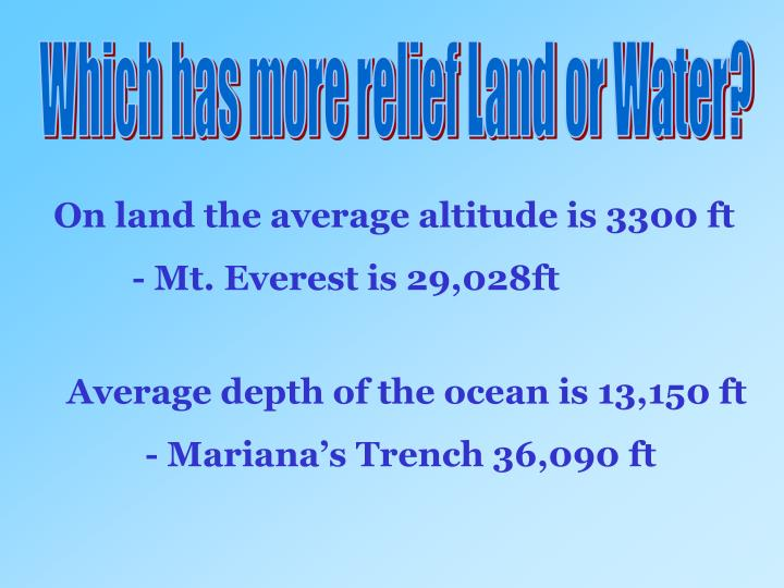 Which has more relief Land or Water?