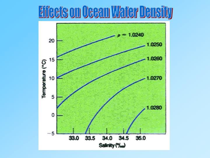 Effects on Ocean Water Density