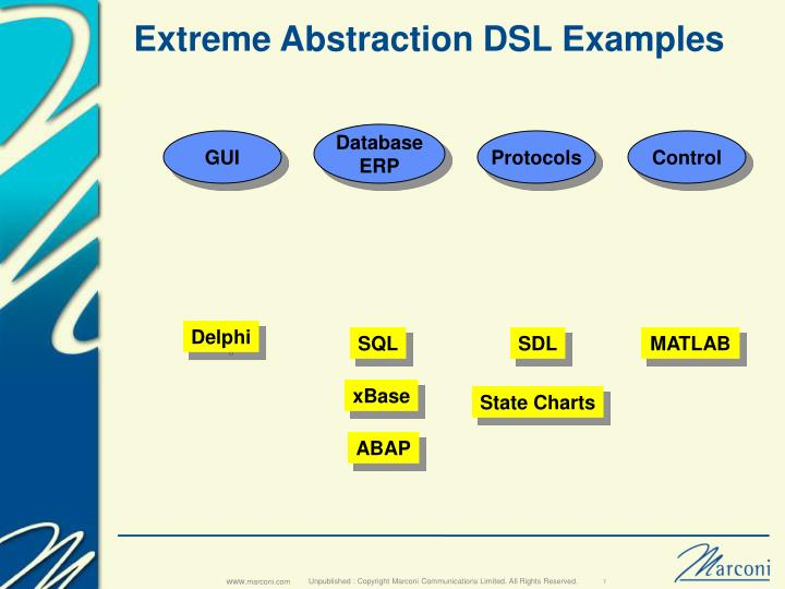 Extreme Abstraction DSL Examples