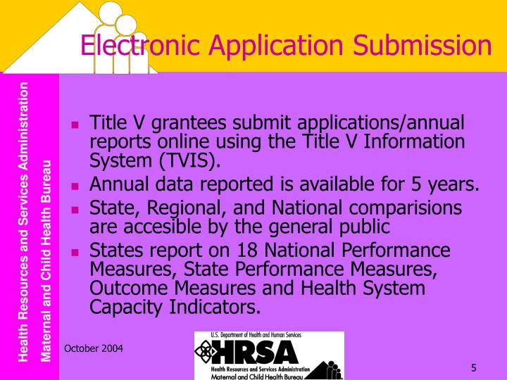 Electronic Application Submission