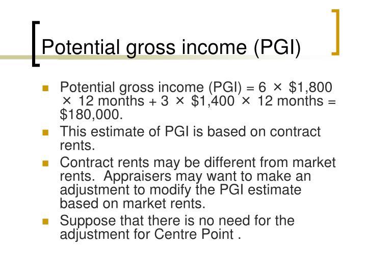 Potential gross income (PGI)