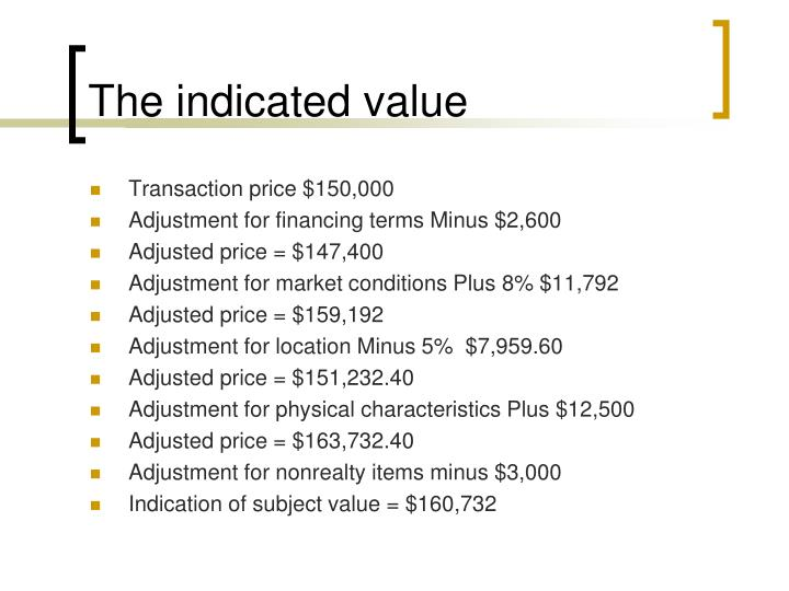 The indicated value