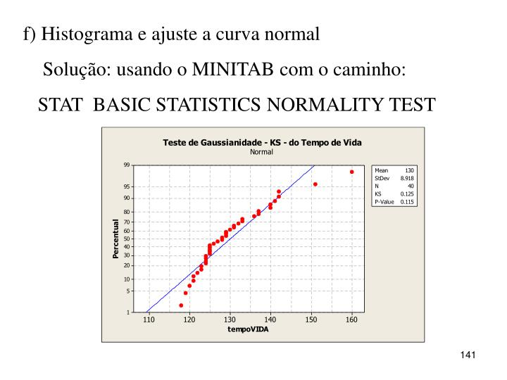 f) Histograma e ajuste a curva normal