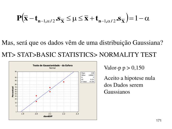 Mas, será que os dados vêm de uma distribuição Gaussiana?