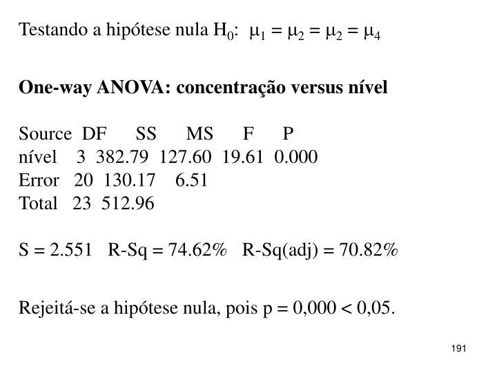 Testando a hipótese nula H