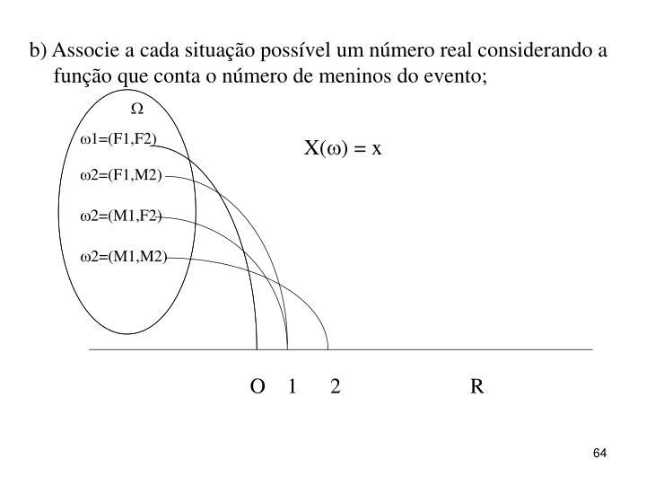 b) Associe a cada situação possível um número real considerando a função que conta o número de meninos do evento;