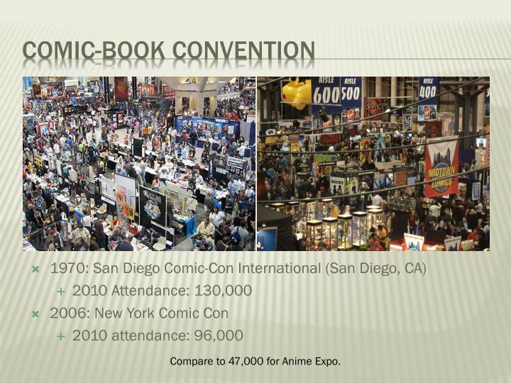 Comic-book Convention