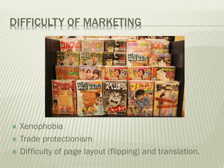 Difficulty of marketing