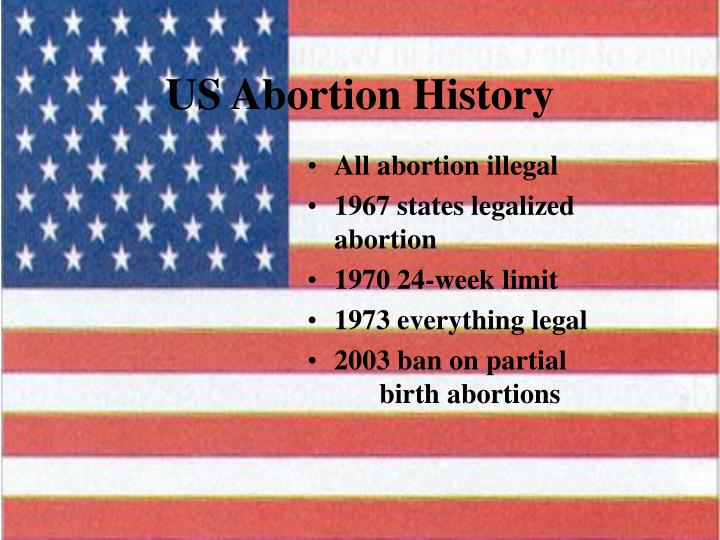 history abortion The history of abortion abortion is the ending of a pregnancy before birth an abortion results in the death of the embryo or fetus and may be either spontaneous or induced for years, abortion has been an extremely controversial subject.