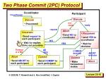 two phase commit 2pc protocol