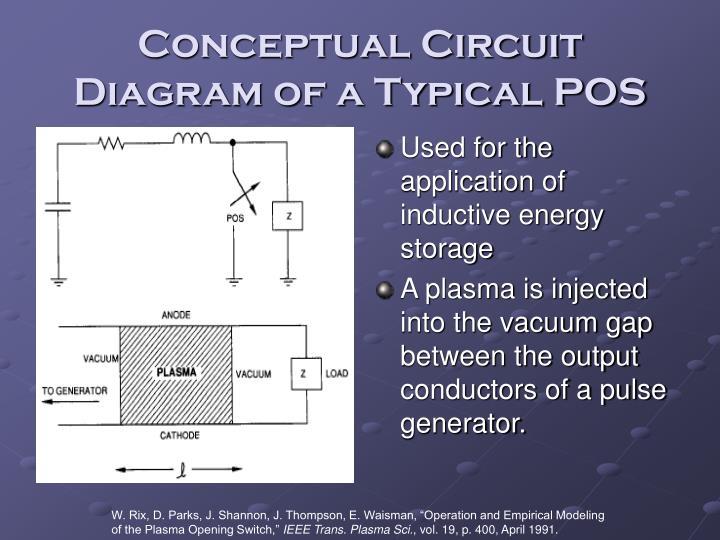 Conceptual Circuit Diagram of a Typical POS
