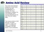 amino acid review