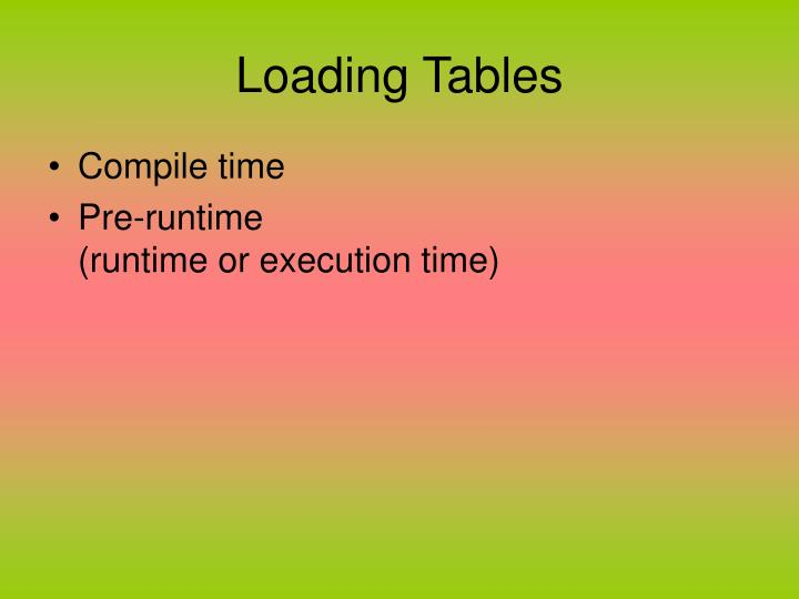 Loading Tables