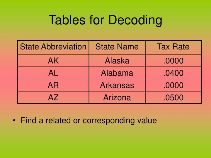 Tables for Decoding