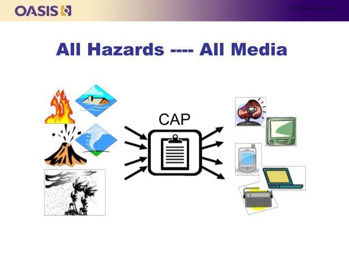 CAP Workshop 2013