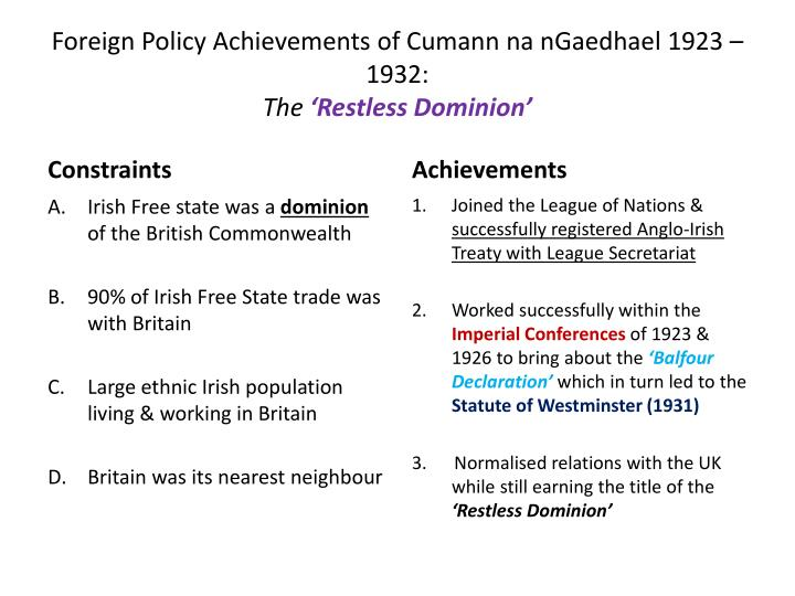 Foreign Policy Achievements of Cumann na nGaedhael 1923 – 1932: