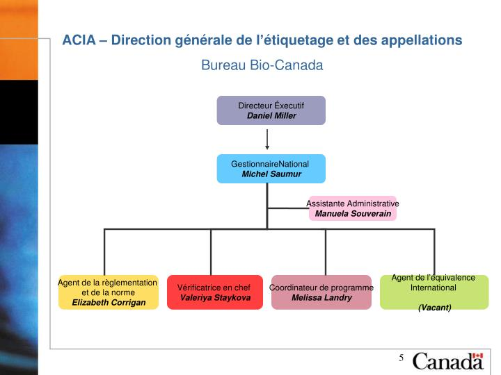 ACIA – Direction générale de l'étiquetage et des appellations