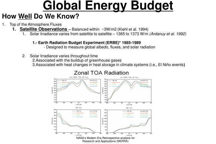 Global Energy Budget
