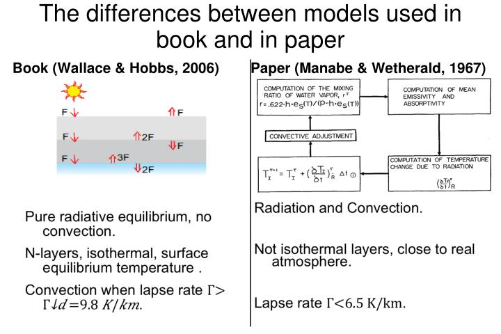 The differences between models used in book and in paper