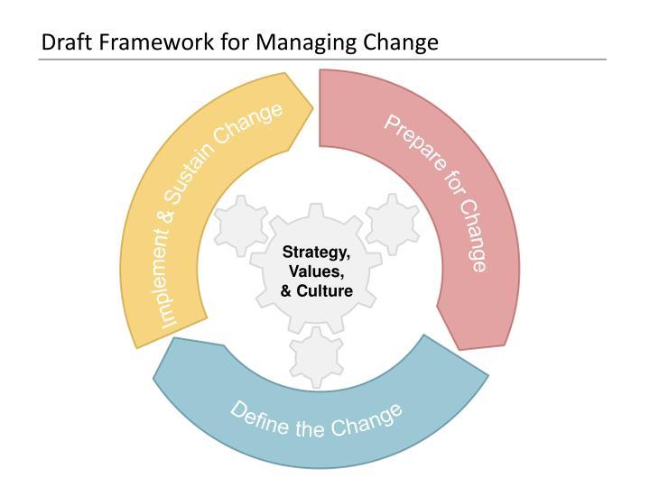 Draft Framework for Managing Change