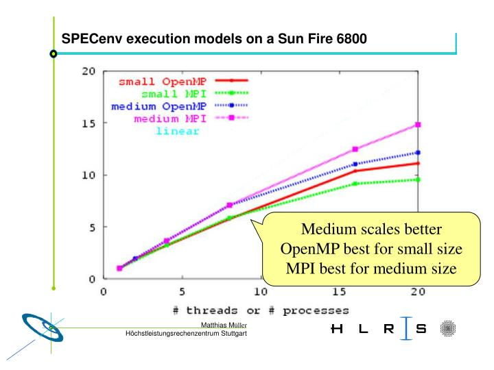 SPECenv execution models on a Sun Fire 6800