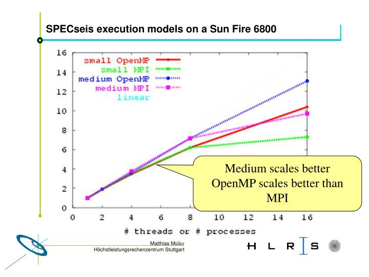 SPECseis execution models on a Sun Fire 6800
