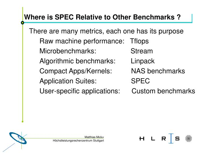 Where is SPEC Relative to Other Benchmarks ?