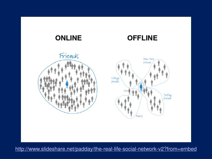 http://www.slideshare.net/padday/the-real-life-social-network-v2?from=embed