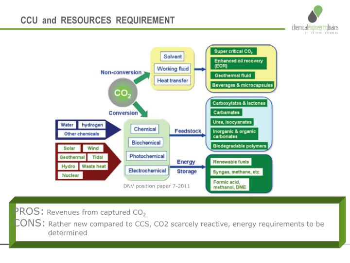 CCU  and  RESOURCES  REQUIREMENT