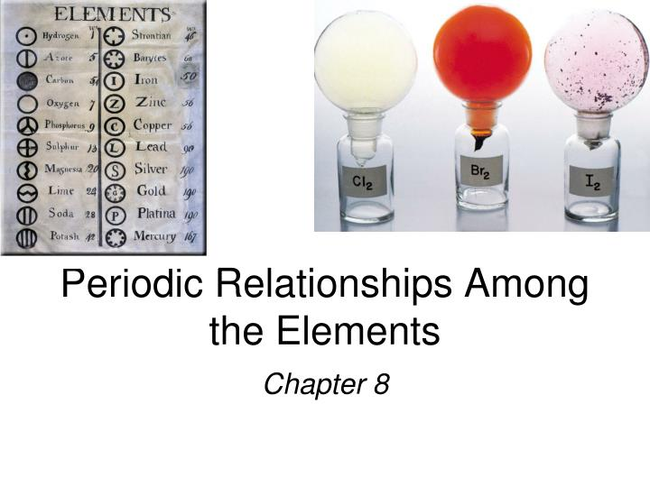 periodic relationships among the elements n.