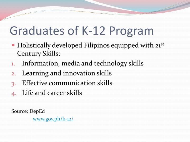 Graduates of K-12 Program