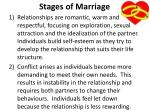 stages of marriage1