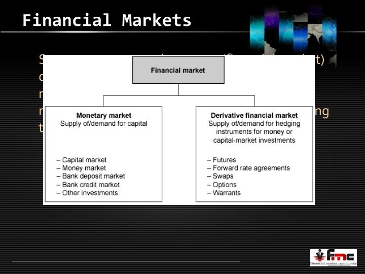 derivative markets essay 2018-9-8 a derivative is a financial instrument that provides a return that depends on the price of another underlying asset a derivative has a finite life and usually the payoff or return on the derivative is decided on the expiry date exchange-traded versus over-the-counter derivatives exchange-traded.