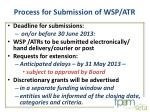 process for submission of wsp atr