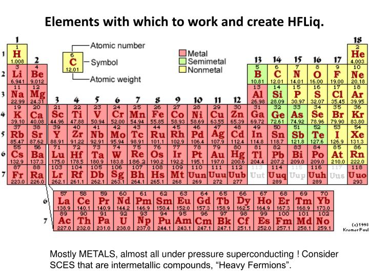 Elements with which to work and create HFLiq.