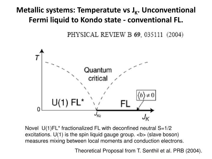 Metallic systems: Temperatute vs J
