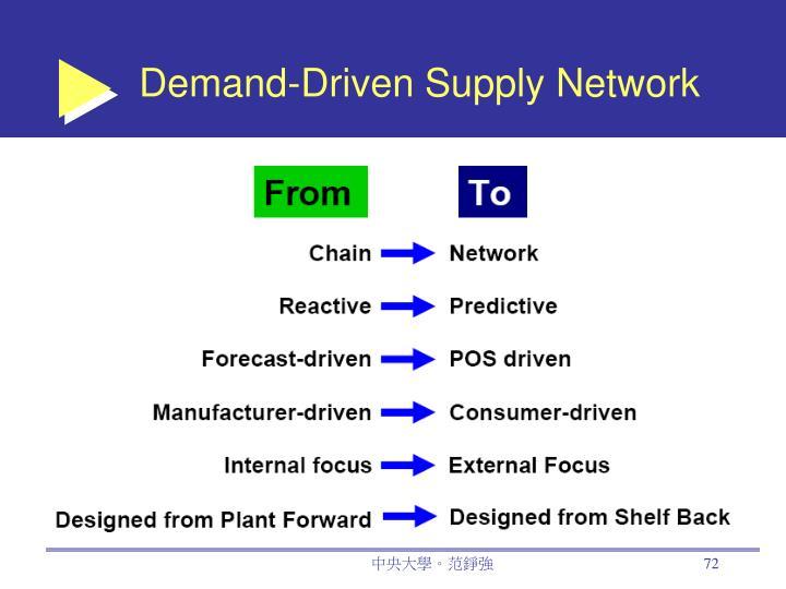 Demand-Driven Supply Network