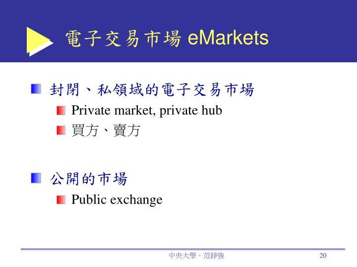 電子交易市場